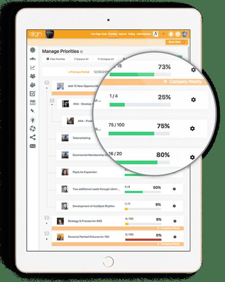 Align KPI Dashboard