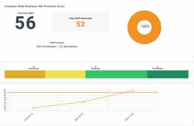align enps poll feature score summary